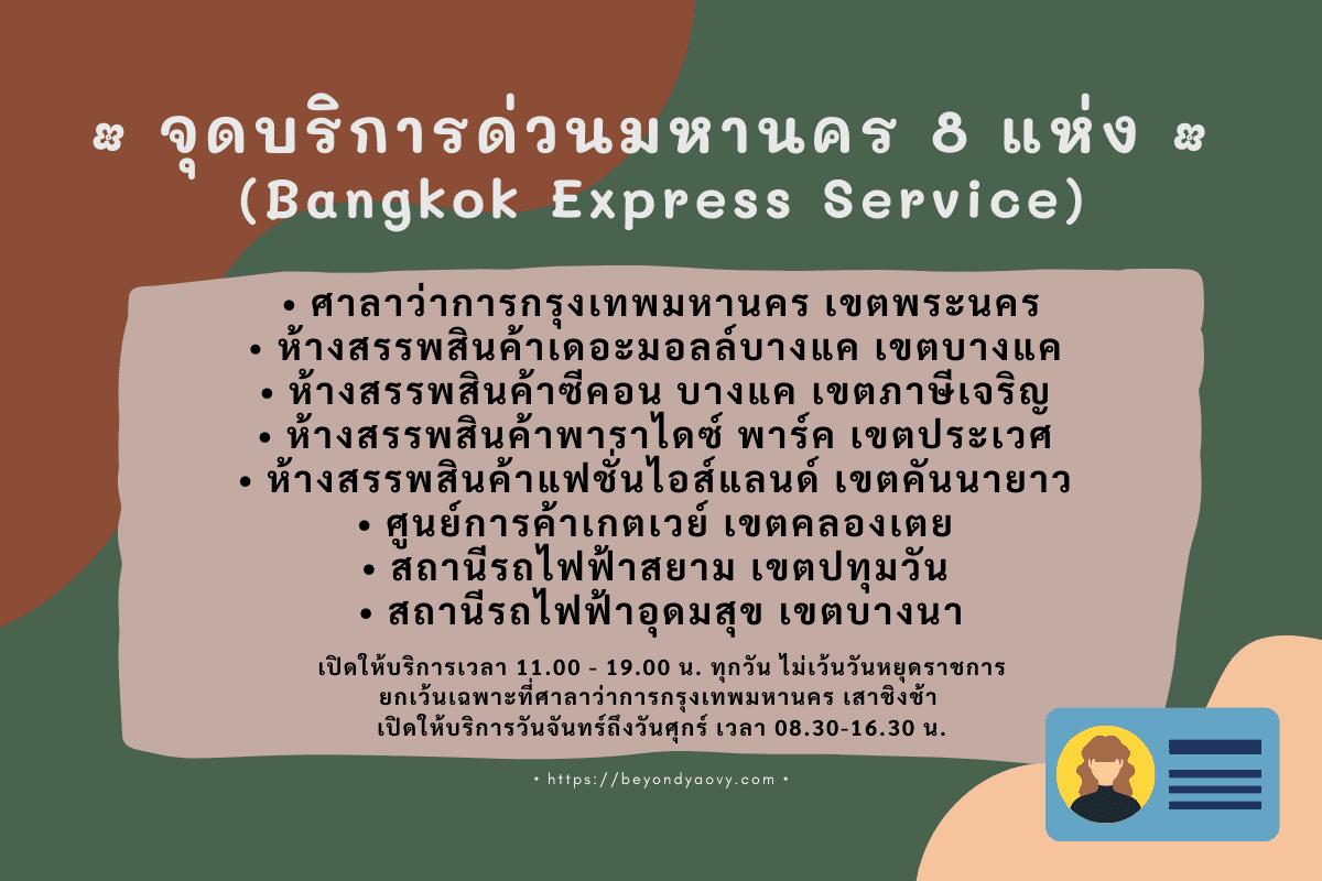 Rich results on Google's SERP when searching for 'จุดบริการด่วนมหานคร (Bangkok Express Service)', 'Express Service', 'ทำบัตรประชาชนใหม่', 'รีวิวทำบัตรประชาชนใหม่', 'ทําบัตรประชาชนออนไลน์', 'จองคิวทําบัตรประชาชน ออนไลน์ กรุงเทพ', 'จองคิวทําบัตรประชาชนออนไลน์', 'แอพจองคิวทําบัตรประชาชน', 'BMAQ', 'BMA Q', 'แอปพลิเคชัน BMAQ', 'ลงทะเบียนทําบัตรประชาชนออนไลน์', 'ทําบัตรประชาชนใหม่ ใช้อะไรบ้าง', 'ทําบัตรประชาชนก่อนหมดอายุ' and 'ทําบัตรประชาชนใหม่ หมดอายุ'